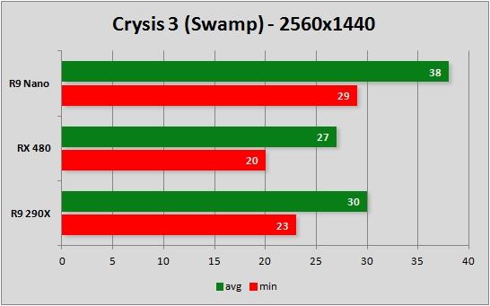 Crysis3_WQHD.jpg